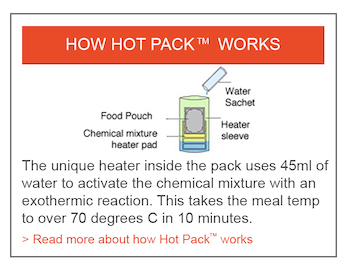 How Hot Pack Works